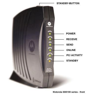 how to fix broadband modem connection issues